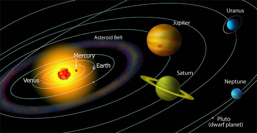 Our Solar System News